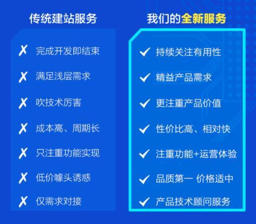 台州民宿酒店客栈小程序服务热线专业服务