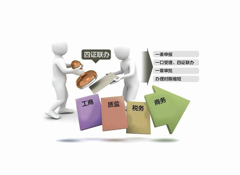 杭州余杭區平價的商標注冊哪家價格便宜專業代理記賬公司