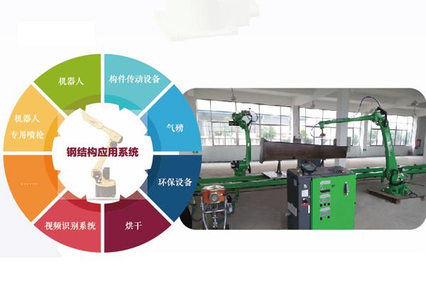 台州钢结构切割机器人生产厂家多年研发经验